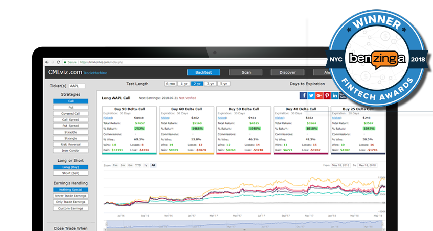 1 Options Trading Software | 30% Off | TradeMachine PRO