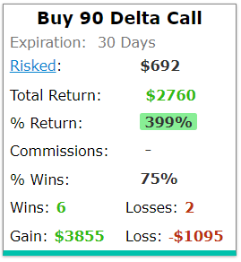 option call example