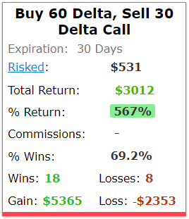options trading call spread
