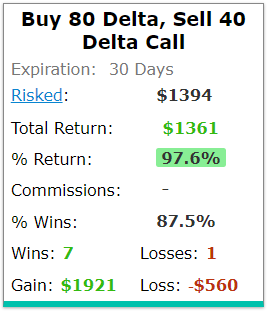 options trading call spread earnings